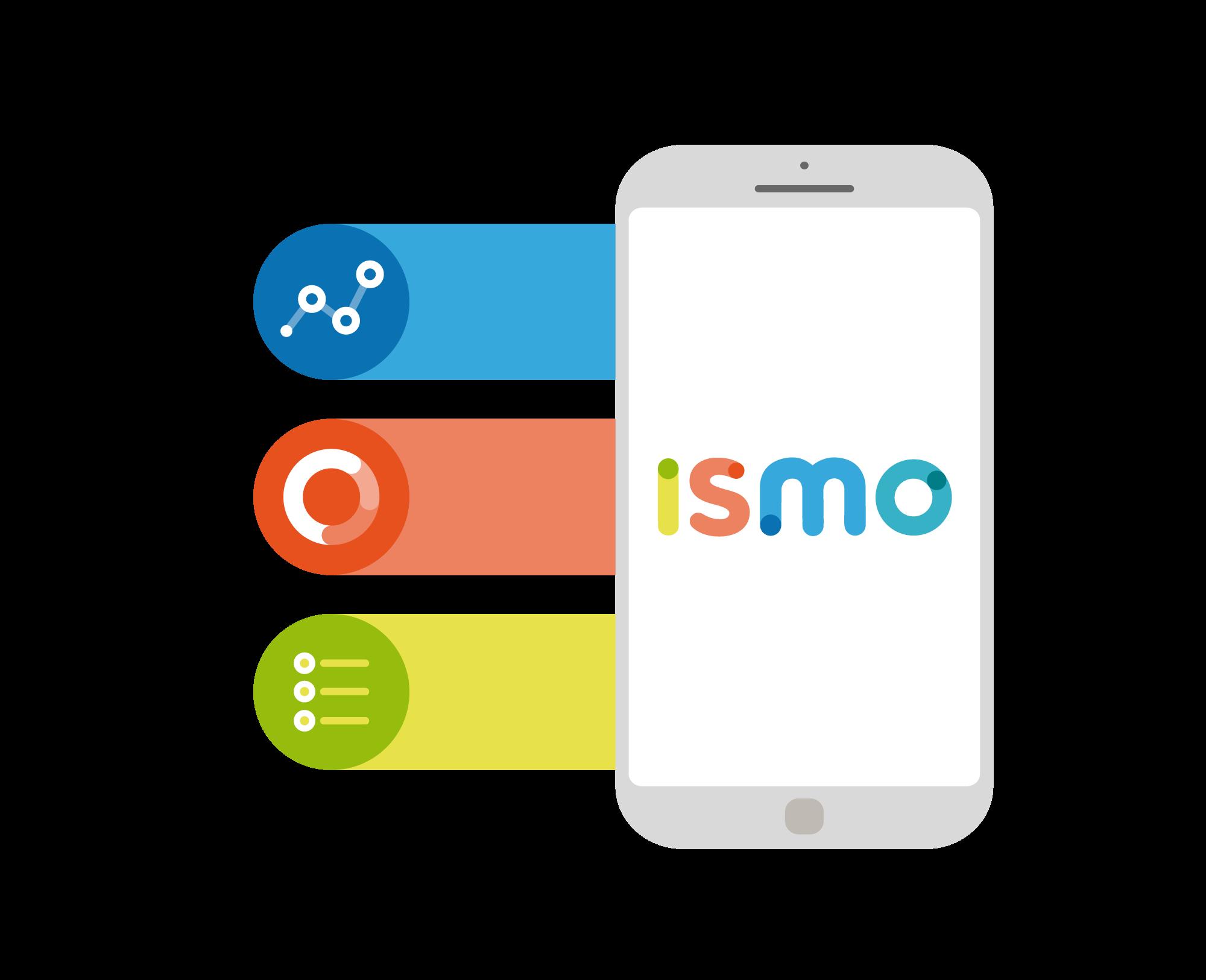 ismo-profils-investisseurs