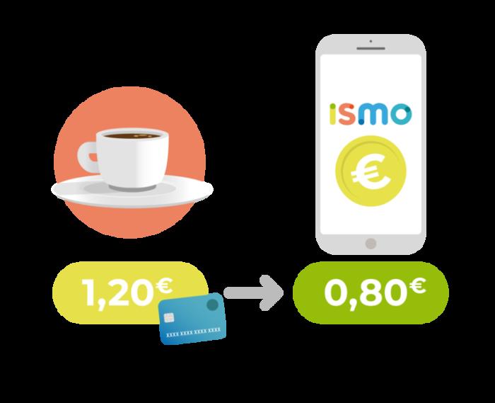 ismo-arrondi-café