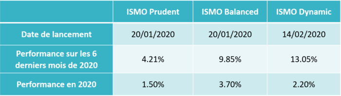 lancement-fonds-ismo